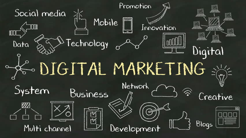 DMC Digital marketing